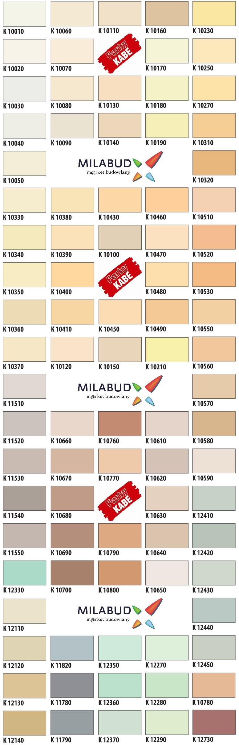 Milabud - wzornik tynków Kabe