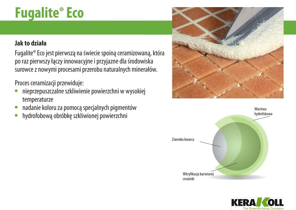 Kerakoll Fugalite Eco - jak działa?